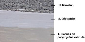 Polystyr ne extrud isolayaisolaya - Conductivite thermique polystyrene extrude ...